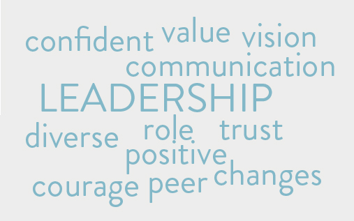 A decorative cluster of words featuring the words confident, value, vision, communication, leadership, diverse, role, trust, positive, courage, peer and changes
